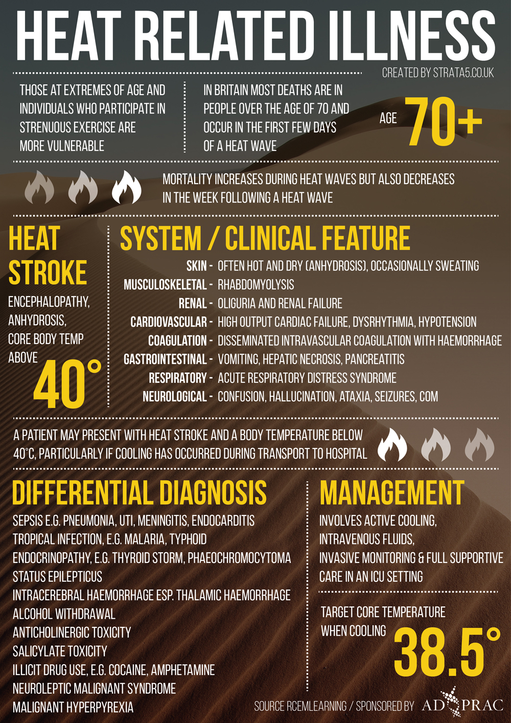 Heat-Related-Ilness-smaller