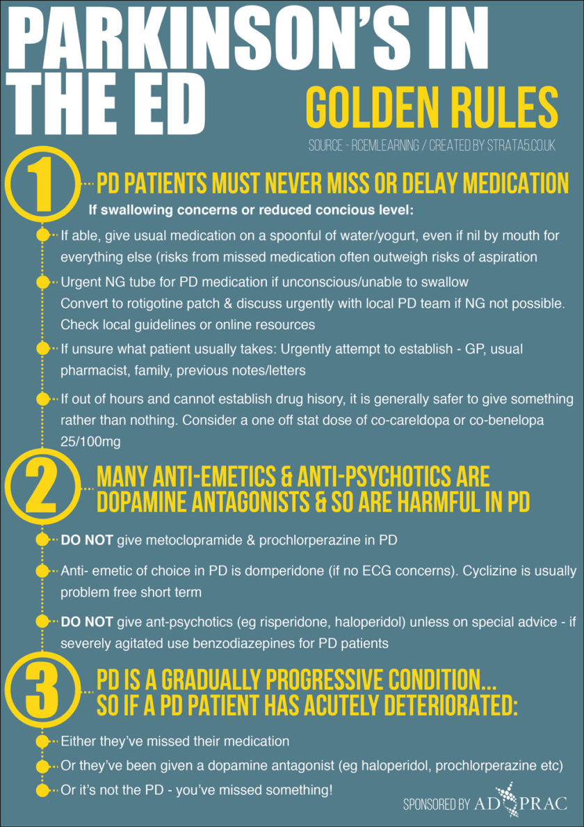 Week 14 –Parkinson's in the ED