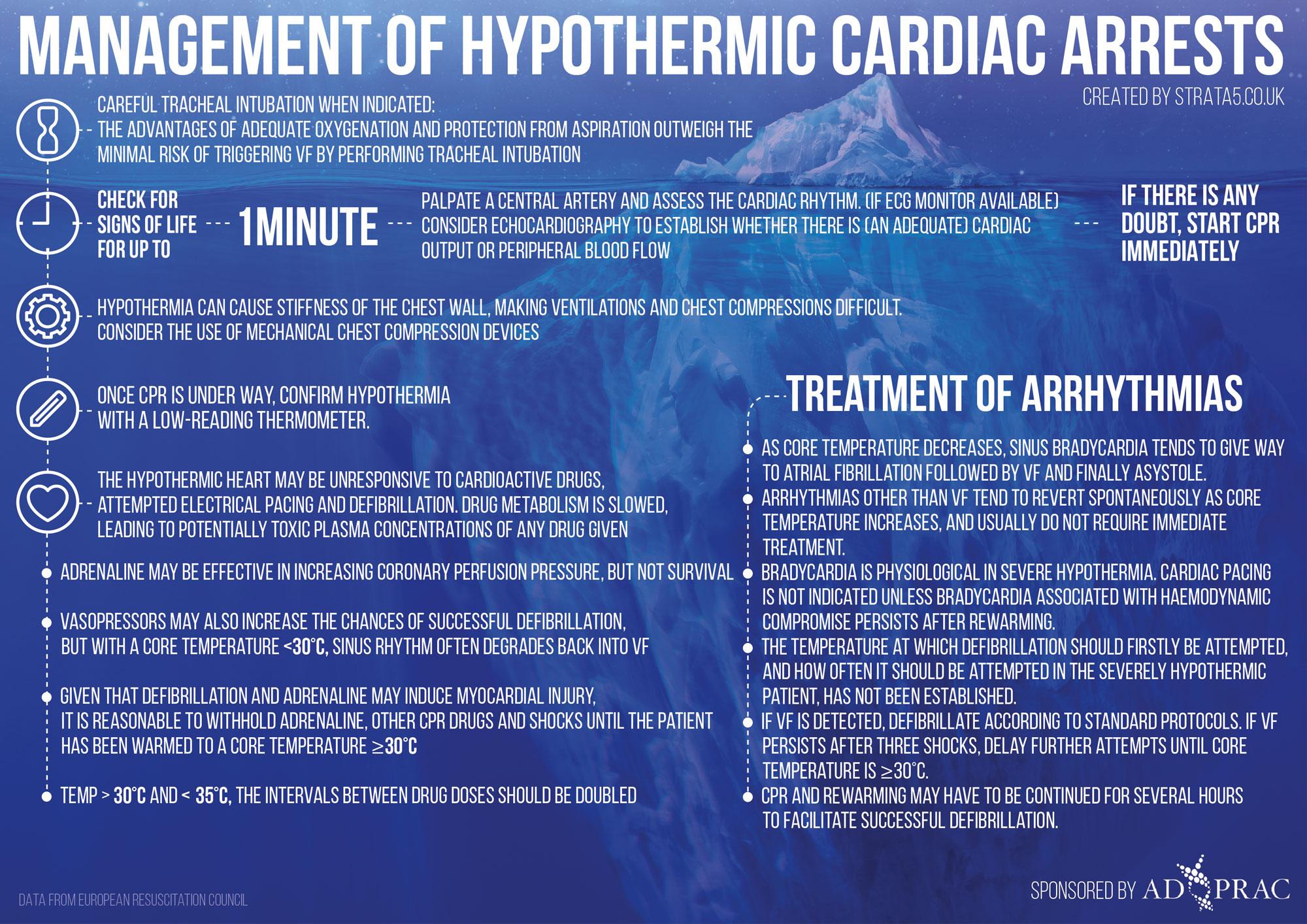 Cardiac_arrest-smaller